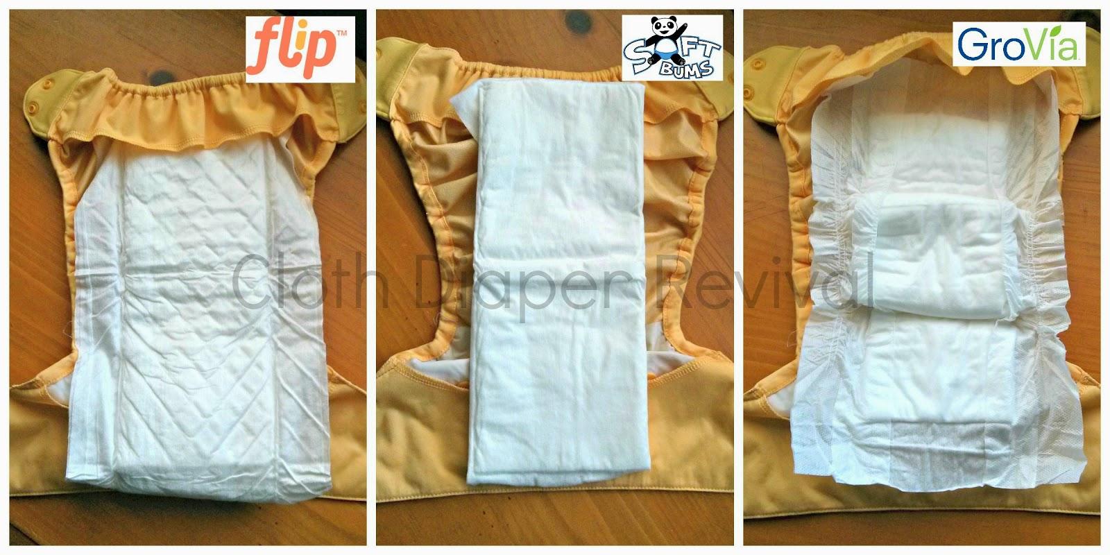 Flip Covers