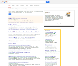Das Bild zeigt das Suchverhalten von Kunden an, wenn diese bei Google eine Suchanfrage starten