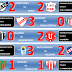 Formativas - Fecha 8 - Apertura 2011 - Resultados