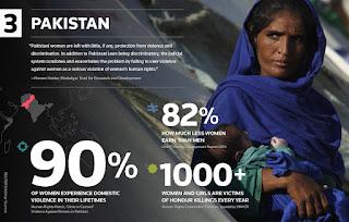 5 Negara yang berisiko tinggi dan bahaya untuk wanita