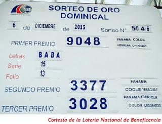 resultados-sorteo-domingo-6-de-diciembre-2015-loteria-nacional-de-panama