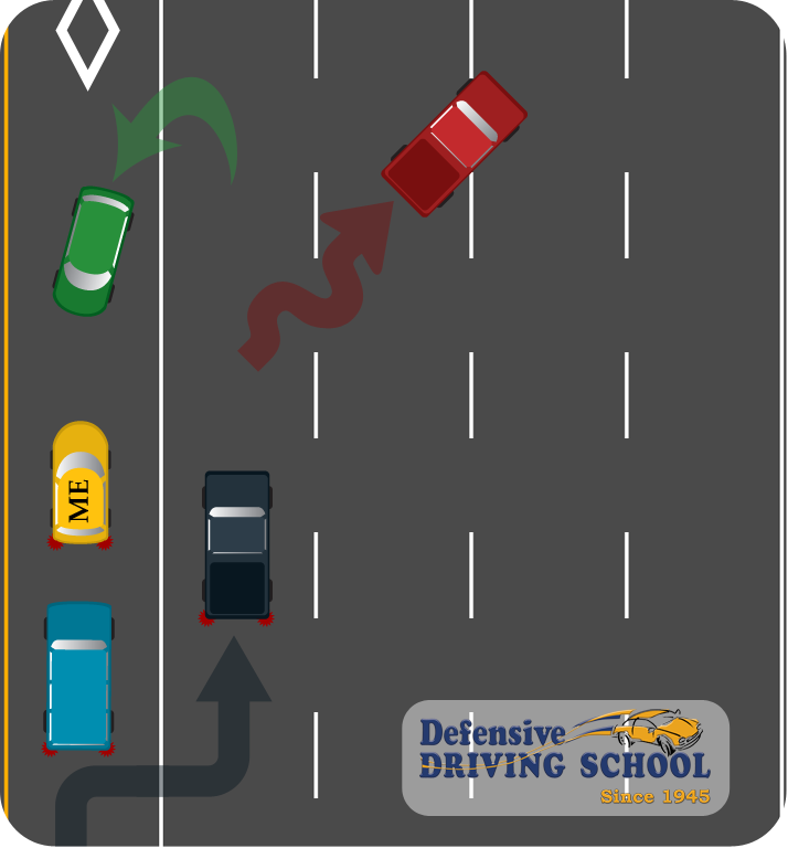 denfensive driving Learn what defensive driving is and how it can help you on the road.