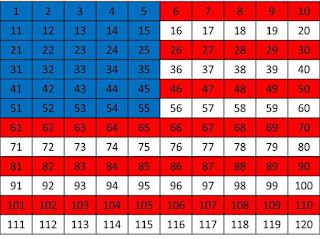 https://www.teacherspayteachers.com/Product/Patriotic-Bundle-Watch-Think-Color-Games-EXPANDING-BUNDLE-1091831