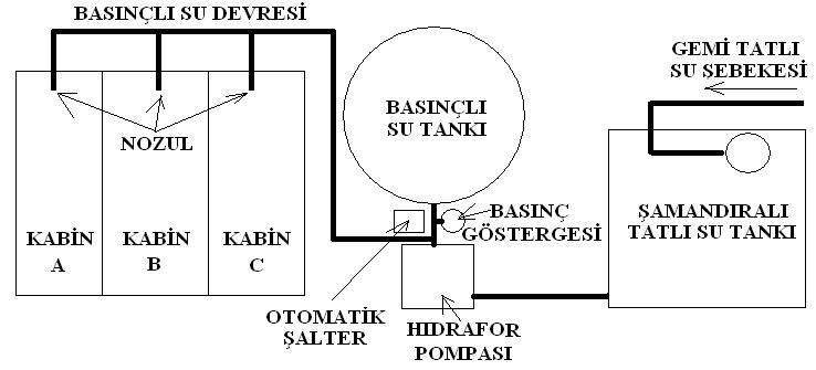 Yangın söndürücü OU-3: çalışma prensibi, avantajları ve uygulama özellikleri