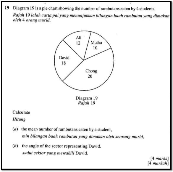 JOM BELAJAR STATISTIK: KOLEKSI SOALAN PMR