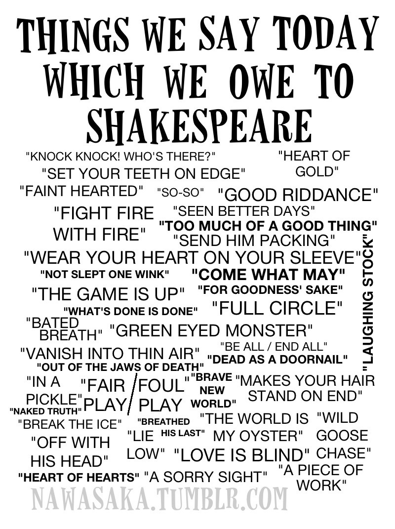 the language of love in shakespeare Welcome welcome to the new website of shakespeare's words, the online version of the best-selling glossary and language companion the site integrates the full text of the plays and poems with the entire glossary database, allowing you to search for any word or phrase in shakespeare's works, and in particular to find all instances of all words.