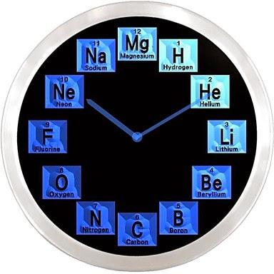 Reloj LED Elementos Químicos de la Tabla Periódica