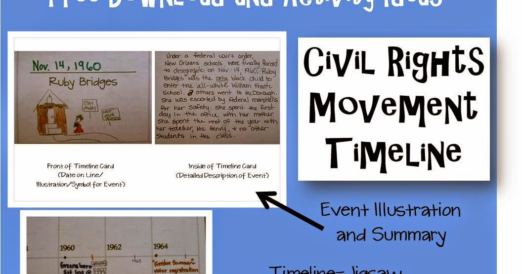 key events in the civil rights movement Anthony j badger's essay different perspectives on the civil rights movement evaluates new trends in research which are putting civil rights successes in a different light the major events and people covered in this lesson are described in short, informative entries at the edsitement-reviewed martin luther king, jr papers project.