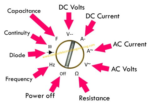 Basics Of Digital Multimeter Basics Of Electrical Engineering
