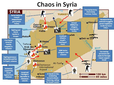 http://3.bp.blogspot.com/--2EAKUunraQ/UCoB9OpJjSI/AAAAAAAAAdE/Spn81yaucVI/s1600/Chaos-in-Syria.jpg