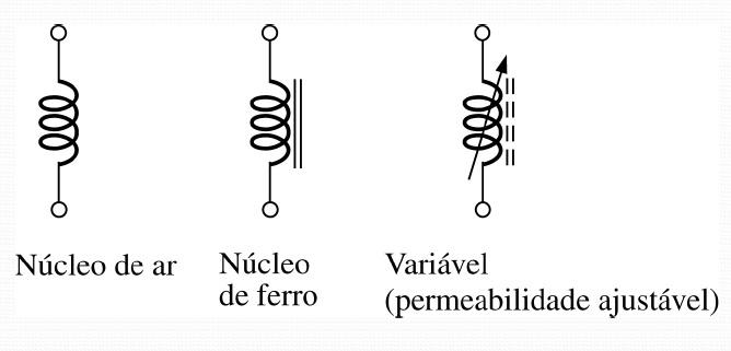 Conhecendo componentes eletronicos - Página 2 Simbolo+de+indutore