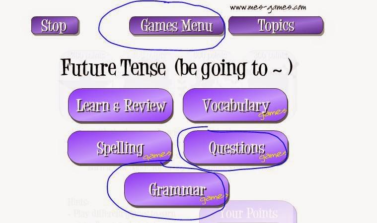 Resultado de imagen de mes games future tense