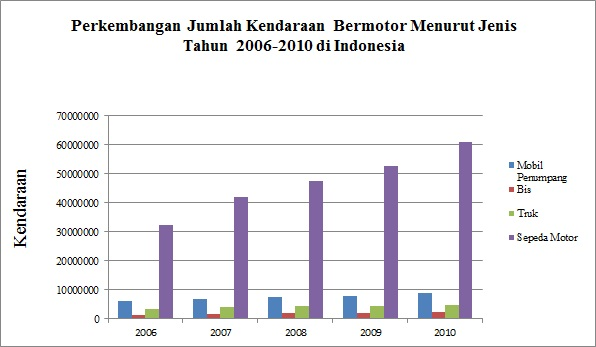 Education for alls materi bahasa indonesia kelas 7 semester ii membaca grafik ccuart Gallery