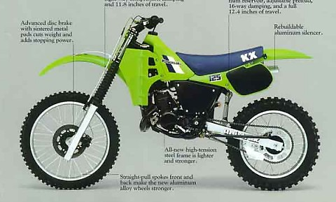 Kawasaki Kx Parts Manual