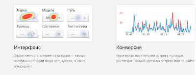 отчеты интерфейс и конверсия в статике Яндекс.Метрика по островам