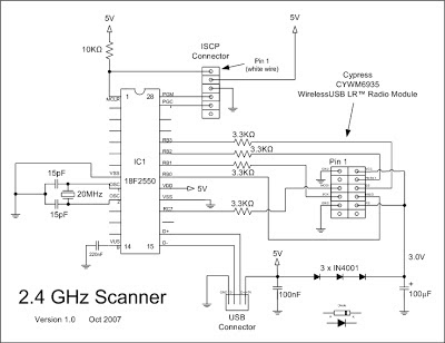 2.4GHz WiFi & ISM Band Scanner