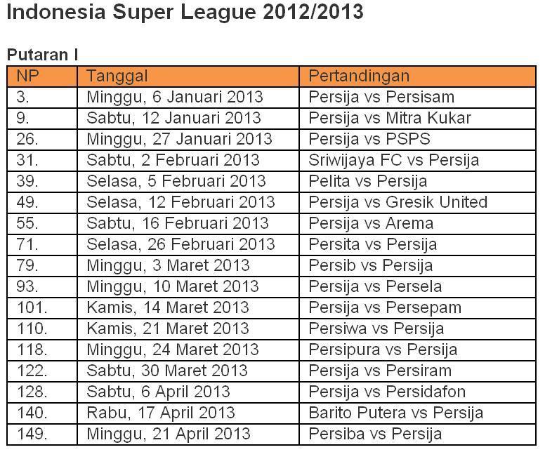 Jadwal Pertandingan Persija di Liga Super Indonesia (ISL) 2013