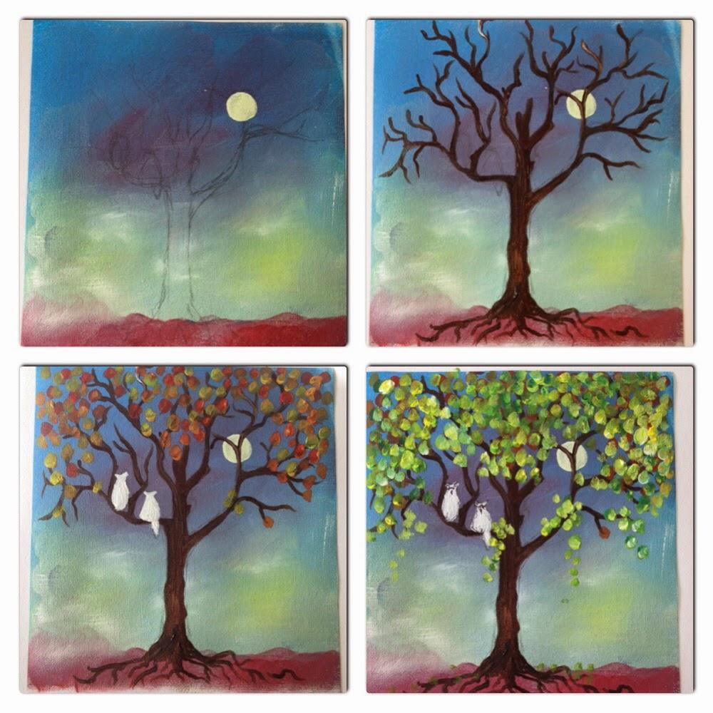 lær at male malerier