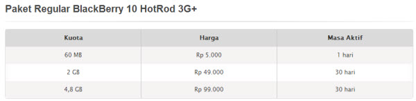 Paket Internet XL - BB10 Hotroad 3G+