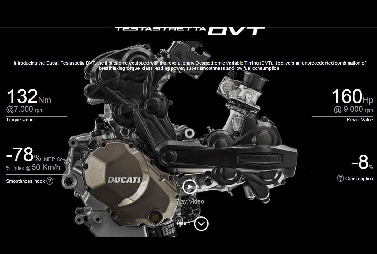 Desmodromic Variable Timing, Ducati, Technology Ducati