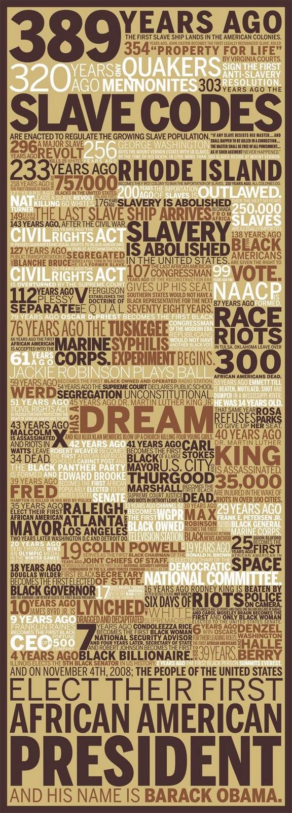 african american essay history