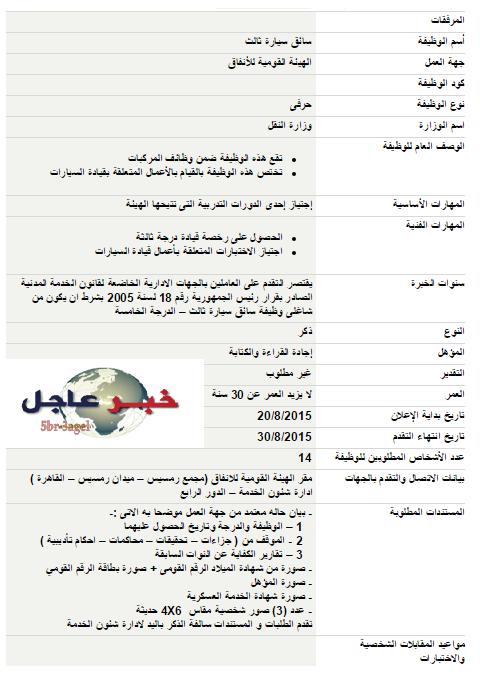 """وظائف وزارة النقل """" الهيئة القومية للانفاق """" والاوراق المطلوبة حتى 30 / 8 / 2015"""