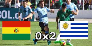 Placar Bolívia 0x2 Uruguai