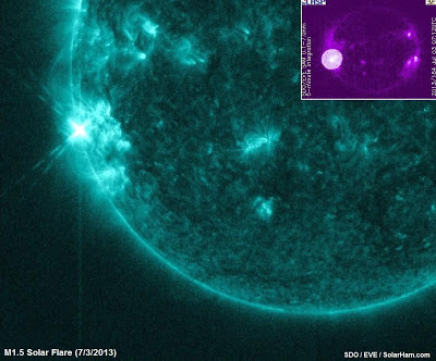 LLAMARADA SOLAR CLASE M1.5, 03 DE JULIO 2013