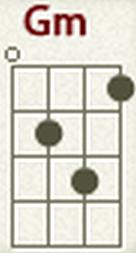 kunci ukulele gm