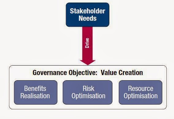 objectives and value of knowledge management Slide 1 organizational behaviour knowledge management slide 2 topic objectives understand the concept of knowledge management examine knowledge management enabling organizational culture include understanding of the value of km practices, management support for km at all levels.
