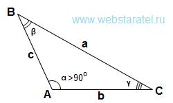 Тупой треугольник вид сверху. Тупоугольный треугольник. Математика для блондинок.