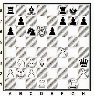 Posición de la partida de ajedrez Sax-Inkiov (Olimpiada de 1988)