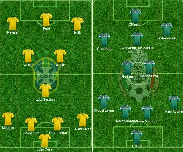 FIFA world Cup 2014 - Brazil Vs Mexico - Starting Lineup