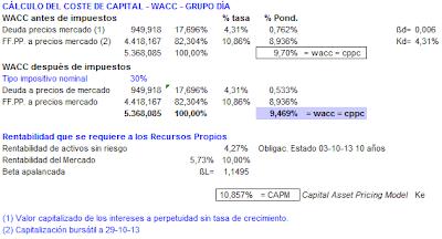 Tasa+Dcto+DIA+021213.png