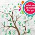 संख्याशास्त्र  - Numerology Special