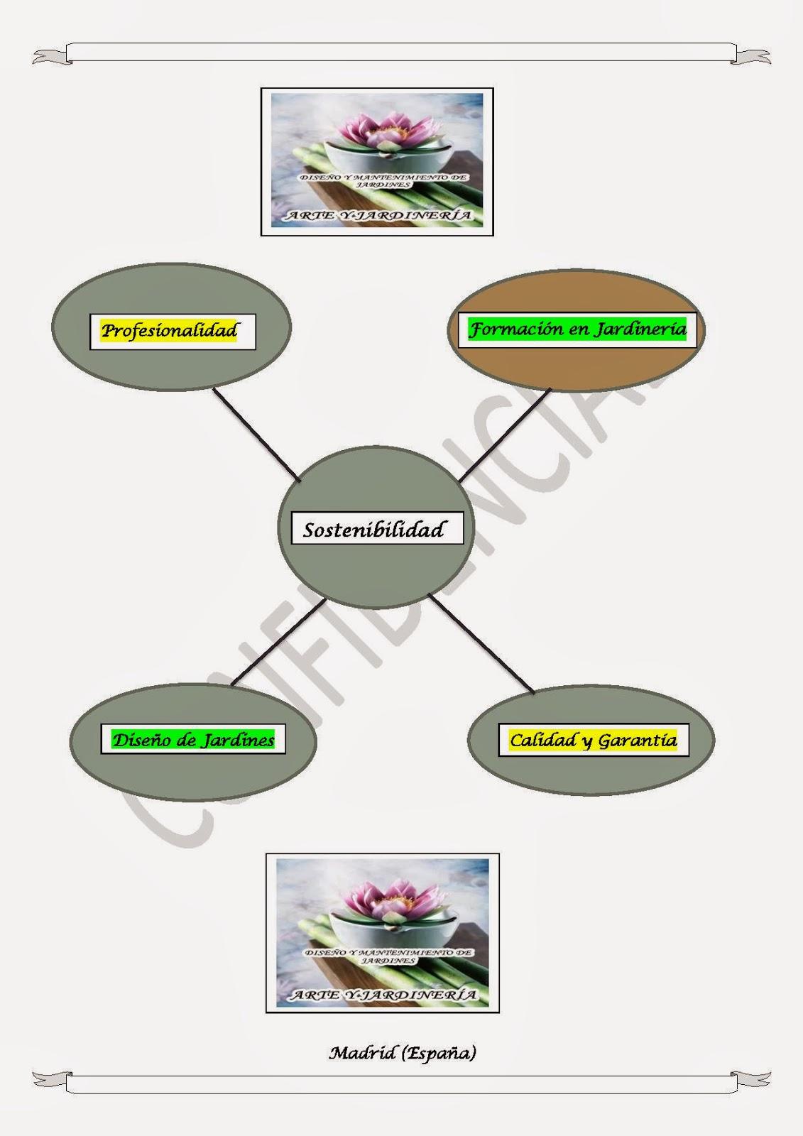 Arte y jardiner a empresa empresa de jardiner a en madrid - Trabajo de jardineria en madrid ...