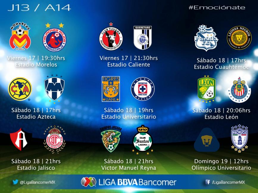 Jornada 13 Liga MX Apertura 2014
