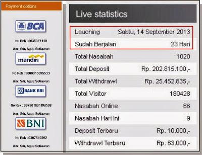 ppn statistic