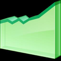 Statistics Histats