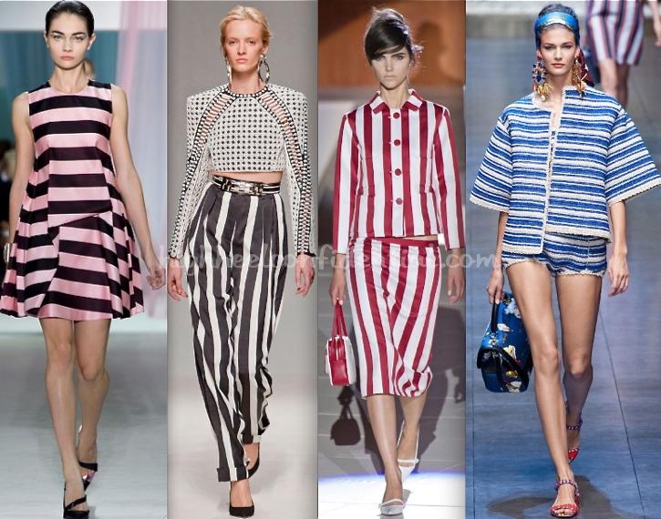 Salah satu model baju yang akan menjadi trend 2013 adalah crop tops.