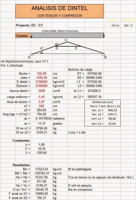 Análisis de dintel con tensor y compresor