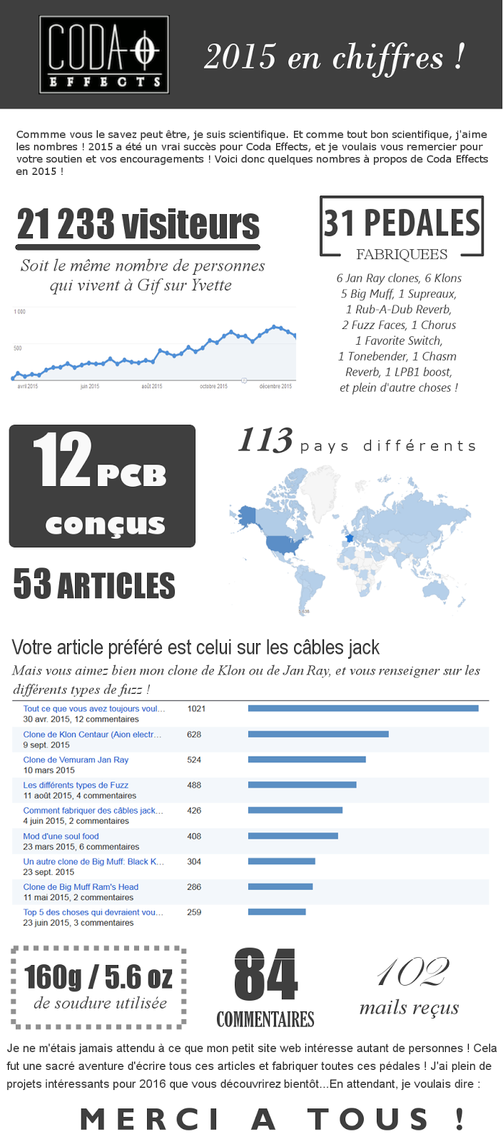Coda Effects 2015