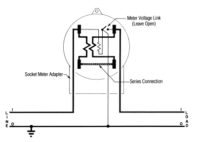kentucky meter socket wiring diagram meter socket wiring types and diagrams form (fm) 2s metering type internal connection and ...