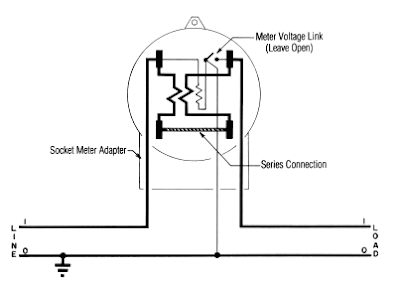 9s meter wiring diagram wirescheme diagram 3 phase 480 volt wiring diagrams for dummies as well meter wiring diagram further wiring meter