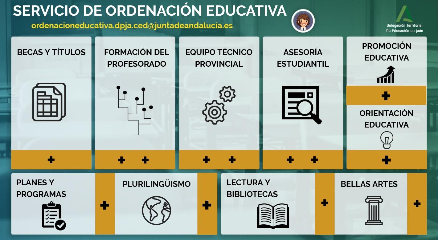 Ordenación Educativa