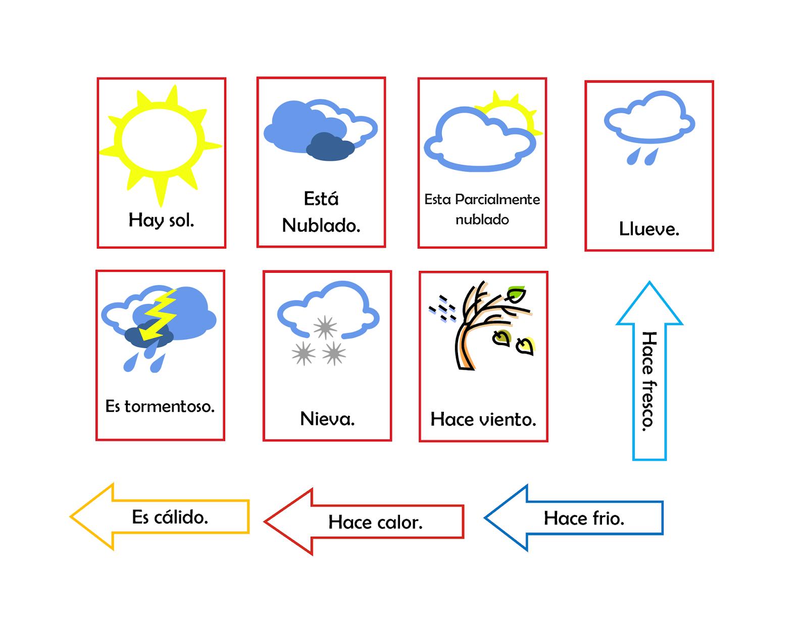 spanish calendar weather joy focused learning. Black Bedroom Furniture Sets. Home Design Ideas
