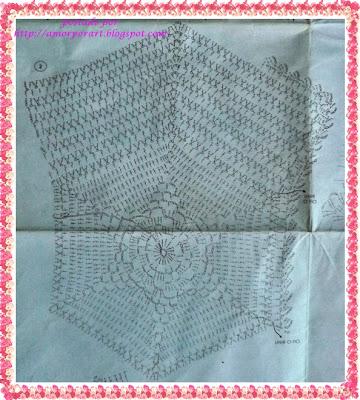 Grafico de tapete em croche retangular com pontas