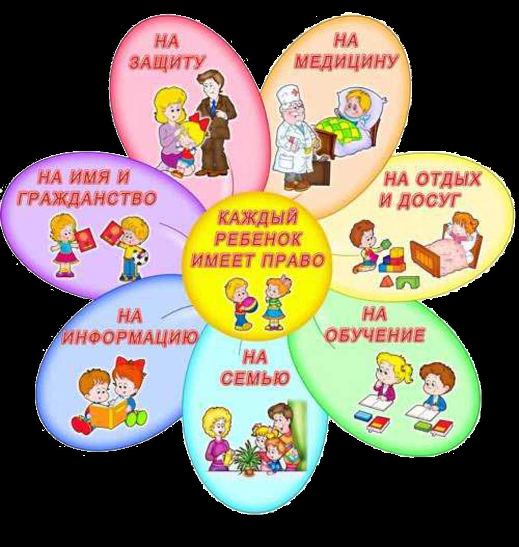 Всероссийские конкурсы по защите прав детей