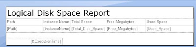 Logical Disk Used Space Finished Report