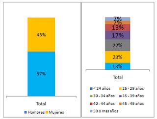 califican-colombianos-ambiente-laboral-trabajo
